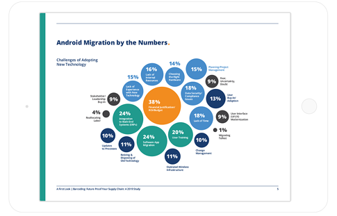migration-by-the-numbers-tablet-3