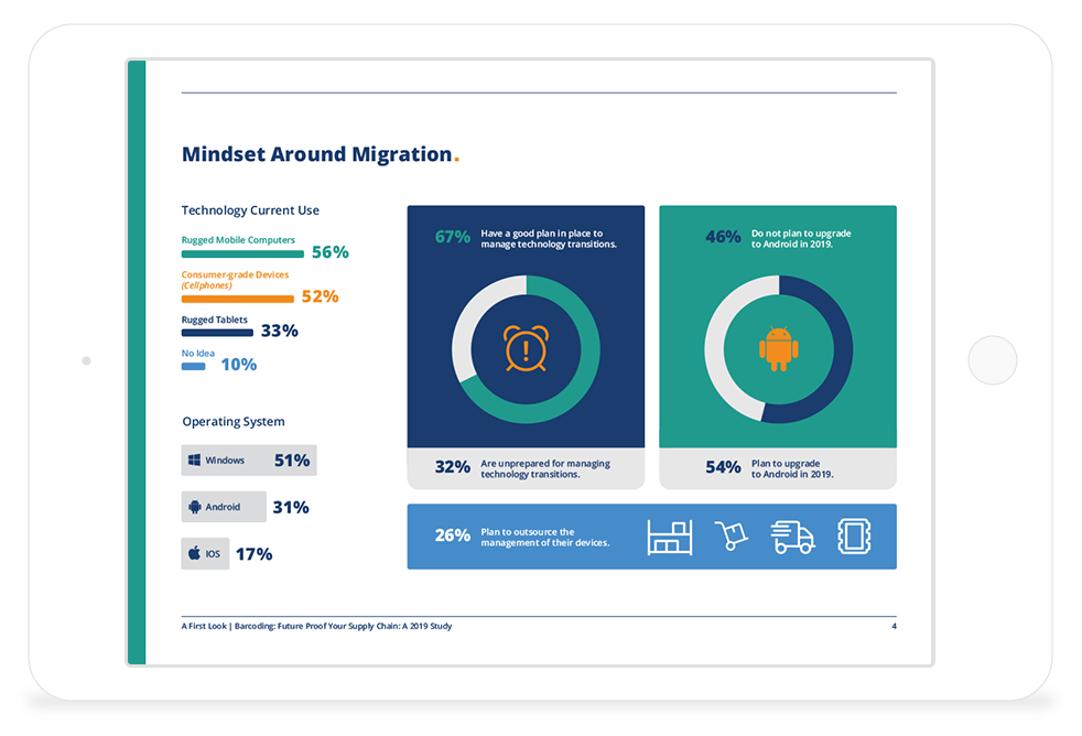 migration-preview-1